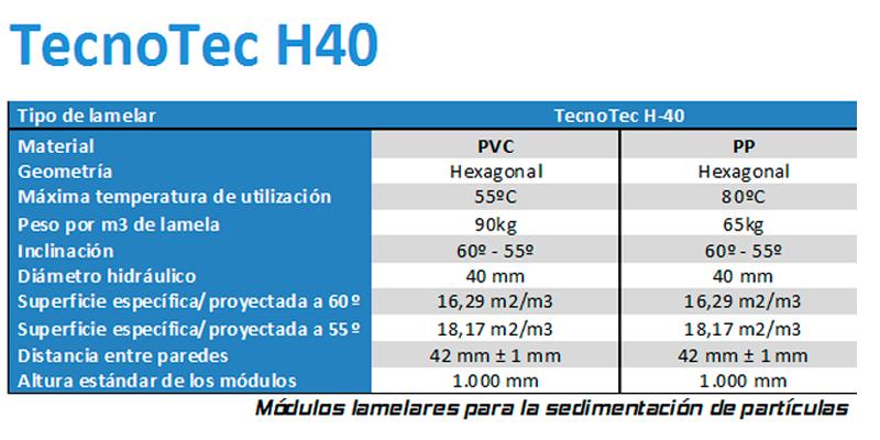 tecnotec h40
