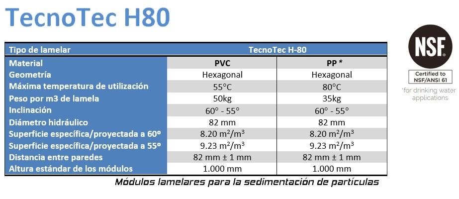 Tabla Tecnotec H40